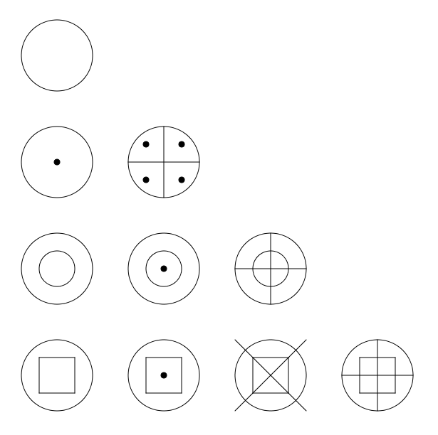 circlesv2